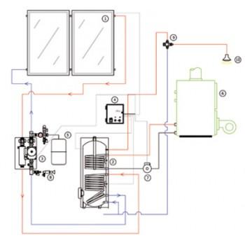 Sistem incalzire cu panouri solare plane GTSI-F4-6P