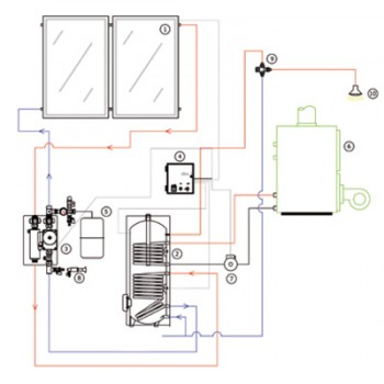 Sistem incalzire cu panouri solare plane GTSI-F7-9P